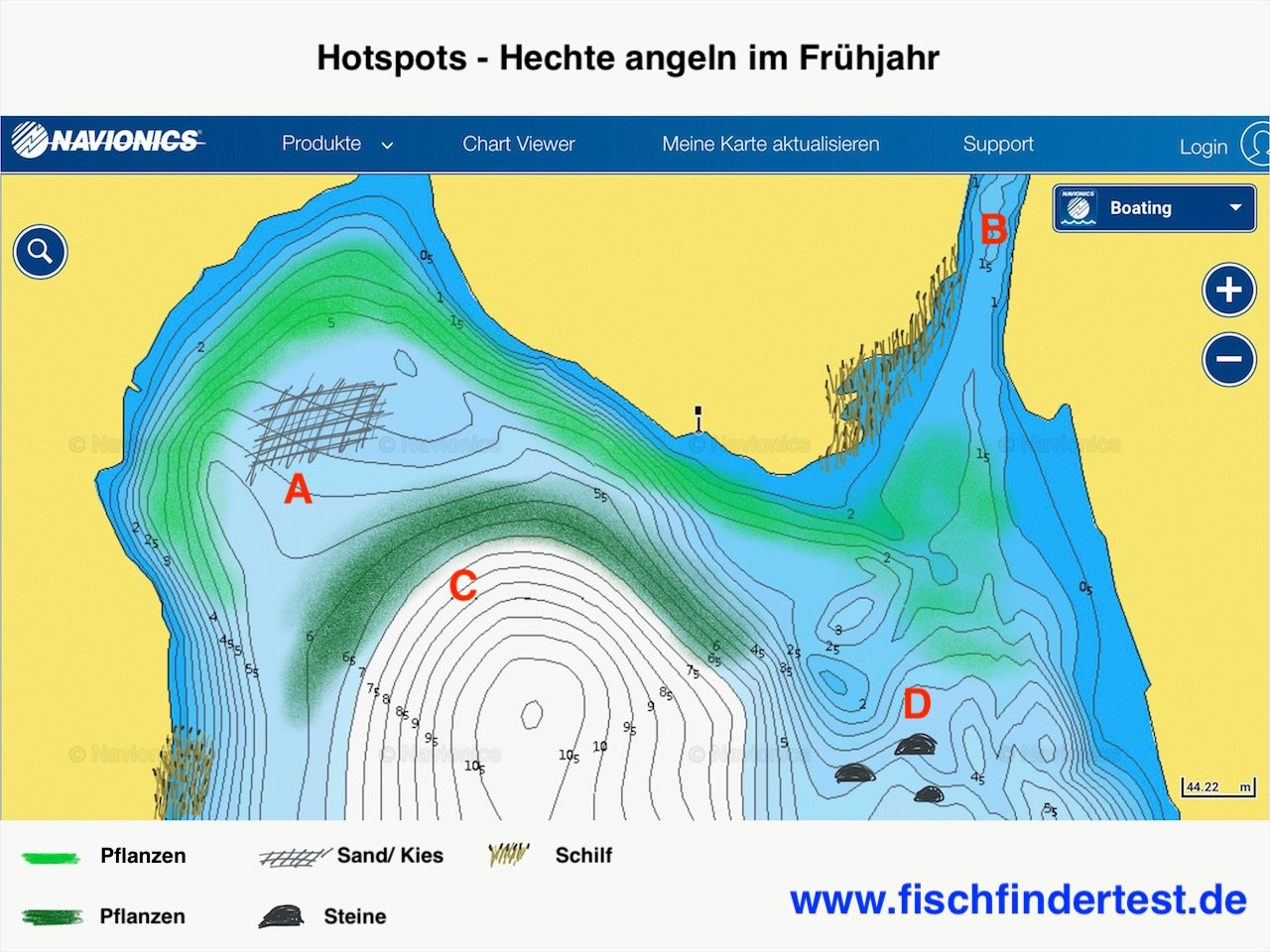 Hecht angeln - Hotspots im Frühjar