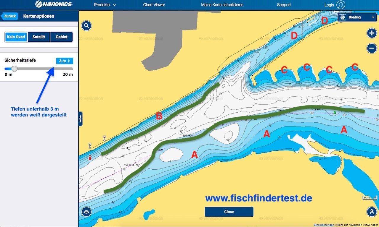 Hechte angeln im Fluss - Hotspots und Scharkante finden fischfindertest